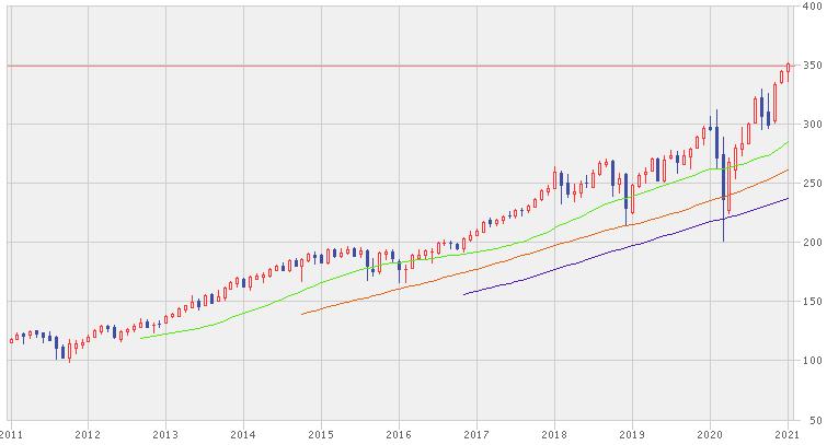 株価 テラダイン